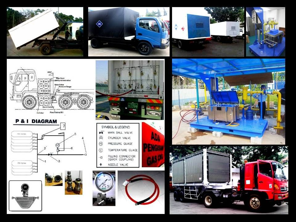 CNG Equipment Supply
